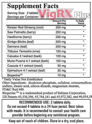 Vigrx Plus supplements facts