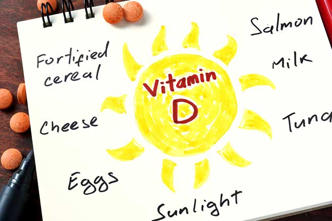 Vitamin D and losing weight