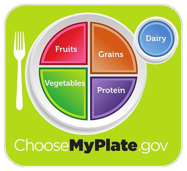 Choosemyplate website logo
