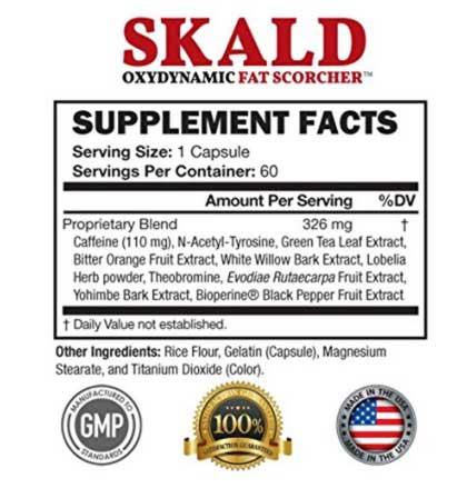 Ingredients of Skald Fat Scorcher